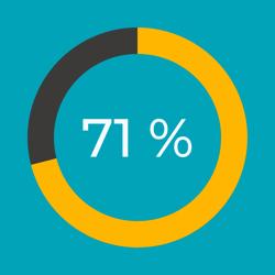 Statistik Social Media_3